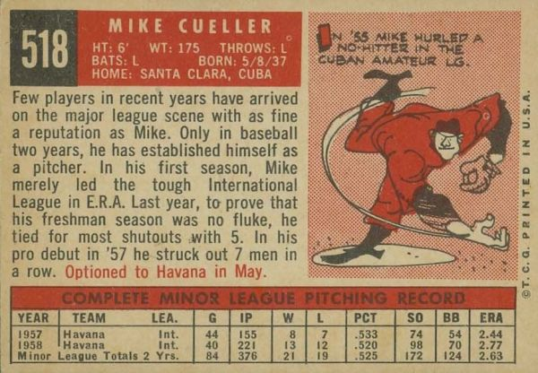 1959-topps-mike-cuellar-havana-sugar-kings